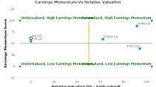 Jagged Peak Energy, Inc. breached its 50 day moving average in a Bearish Manner : JAG-US : July 24, 2017