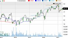 Citrix Systems (CTXS) Beats on Earnings & Revenues in Q1