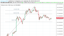 BTC/USD (BTCUSD=X) Stock Price, Quote, History & News