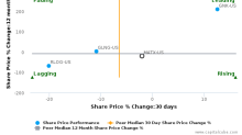 Matson, Inc. breached its 50 day moving average in a Bearish Manner : MATX-US : August 18, 2017