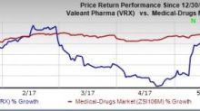 4 Sell-Ranked Drug Stocks to Avoid Ahead of Q2 Earnings