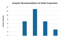 How Analysts Rate Noble, Pre-Q2 2018 Results