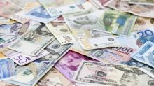 USD/CNY Price Forecast – USD/CNY Pulling Back from Monday's High