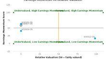 Yunnan Aluminium Co. Ltd. breached its 50 day moving average in a Bullish Manner : 000807-CN : April 3, 2017