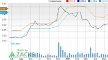 Why Tilly's (TLYS) Could Be Positioned for a Surge