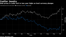 India's Gold Buyers See Prices Surge in the Run-Up to Diwali