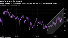 U.S. Futures, Europe Stocks Drift; Oil Edges Lower: Markets Wrap