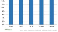 Margin and Tax Rate Estimates for Agilent Technologies