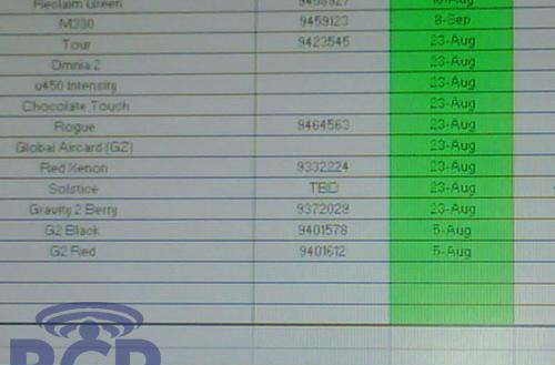 LG Chocolate Touch and Samsung Omnia 2 slated for August 23rd, according to supposed Best Buy leak