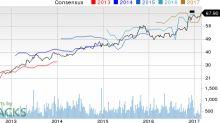 New Strong Buy Stocks for February 23rd
