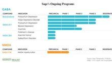Sage Therapeutics' Product Portfolio in July