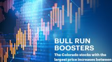 15 Colorado companies reaping the benefits of Wall Street's latest bull run