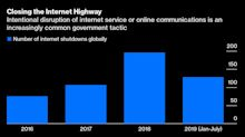 The Year in Technology: Eight Charts for 2019