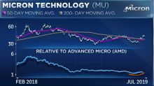 This chip stock is poised to reverse a 'long-term downtrend,' says market watcher