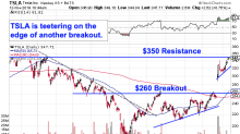 [video]Tesla Could Rip Higher in 2019 - Here Is How