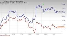 Celgene (CELG) Gets Favorable CHMP Opinion for Revlimid