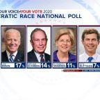 Bloomberg to take stage at ninth Democratic debate
