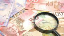 USD/CAD Daily Forecast – Canadian Dollar Enjoys Major Boost