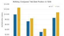 Did MPC, ANDV, VLO, and PSX's Debt Positions Improve in Q1 2018?
