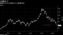 鴻海減資停牌六日 投資人將錯過iPhone XR登場大戲