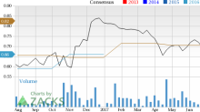 Why ADTRAN (ADTN) Stock Might be a Great Pick