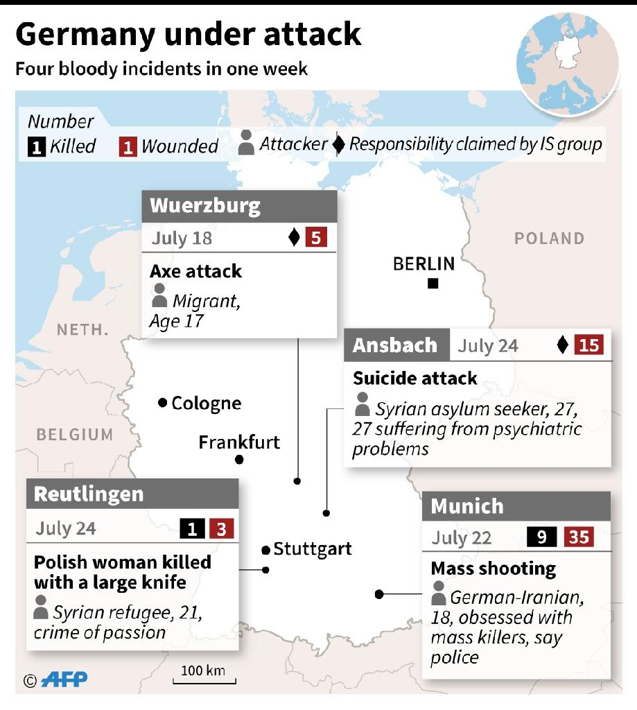 Germany's spate of attacks (AFP Photo/Simon MALFATTO, Iris ROYER DE VERICOURT)