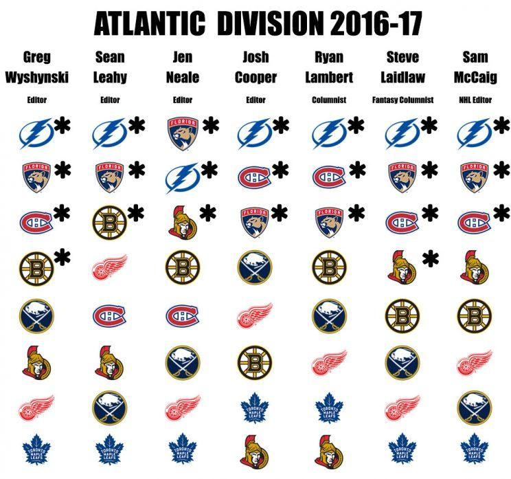 NHL 2016-17 Preview: Puck Daddy Picks The Atlantic Division