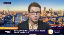Eurozone inflation rises more than expected