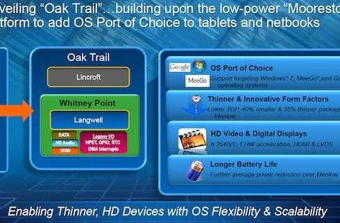 Intel and Microsoft CEOs give iPad a nod, plan to kill it dead with Oak Trail next year