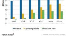 The State of Micron's Cash Flow in Fiscal 2018