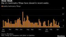 BlackRock Sees Distress Still Lurking Despite Drop in Bankruptcies