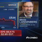 Caterpillar is overpriced, says Brian Langenberg