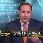 Ford beats first-quarter earnings expectations