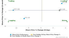Millennium & Copthorne Hotels Plc breached its 50 day moving average in a Bearish Manner : MLC-GB : September 25, 2017