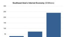 Why Asia Could Be Lucrative for Amazon Pay