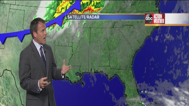ABC Action Weather