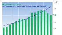 Ralph Lauren Tumbles on Fiscal 4th-Quarter Revenue Decline