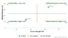 Greencross Ltd. :GXL-AU: Earnings Analysis: 2017 By the Numbers : August 24, 2017