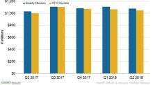 A Performance Overview of JNJ's Beauty and OTC Businesses