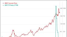 6 Underperforming Stocks in Gurus' Portfolios