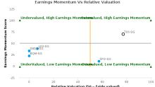 Tat Hong Holdings Ltd. breached its 50 day moving average in a Bearish Manner : T03-SG : November 21, 2017