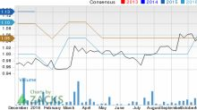 1st Constitution Bancorp (FCCY): Strong Industry, Solid Earnings Estimate Revisions
