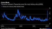 Bond Market Mayhem Lives On in These 10 Charts
