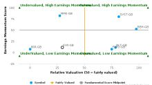 EVRAZ Plc breached its 50 day moving average in a Bearish Manner : EVR-GB : February 27, 2017