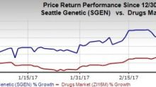 Seattle Genetics (SGEN): FDA Lifts Hold on Trial of AML Drug