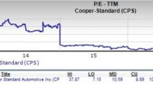 Is Cooper-Standard (CPS) a Great Stock for Value Investors?
