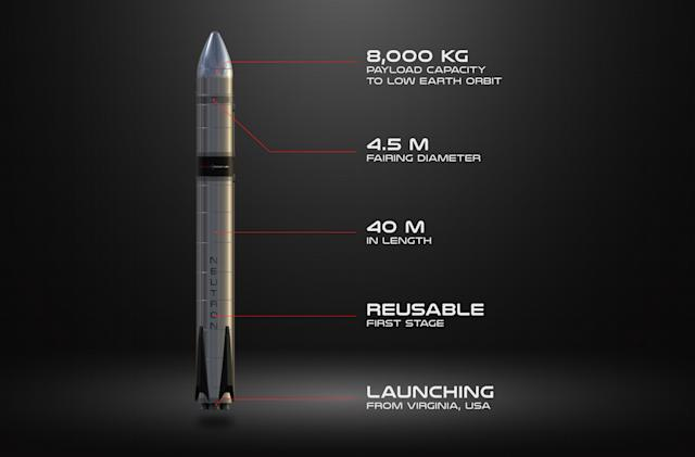 Rocket Lab reveals plans for reusable rocket with 8 ton payload