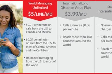 Verizon plan lets you send unlimited international texts for $5 per month