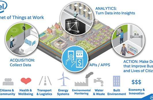 Intel and San Jose's smart city will use real-time data to monitor air quality and more