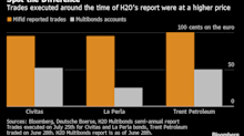 H2O Cut Bond's Value; It Traded at Full Price That Same Day